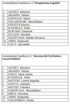 commissioni-comune-latina-1-2