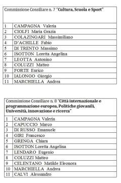 commissioni-comune-latina-7-8