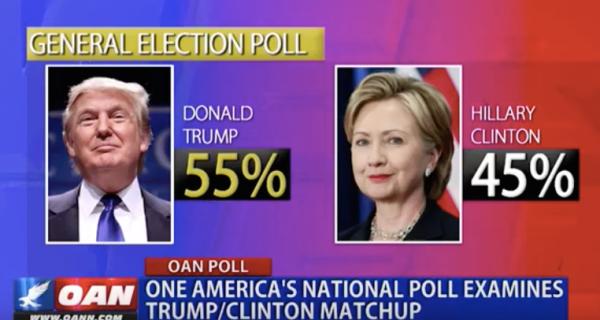 Poll2