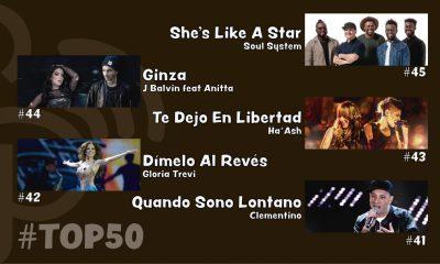 Músicas Latinas - o ranking de 2016
