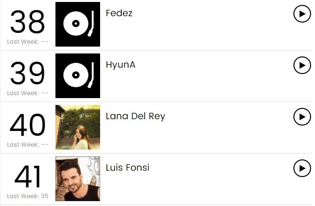 fedez_billboard