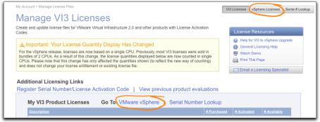 License Portal vSphere Tabs