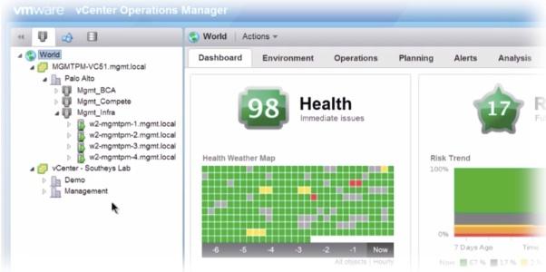 vcops-dashboard-screen