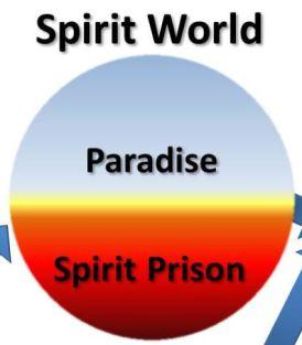 spirit-world