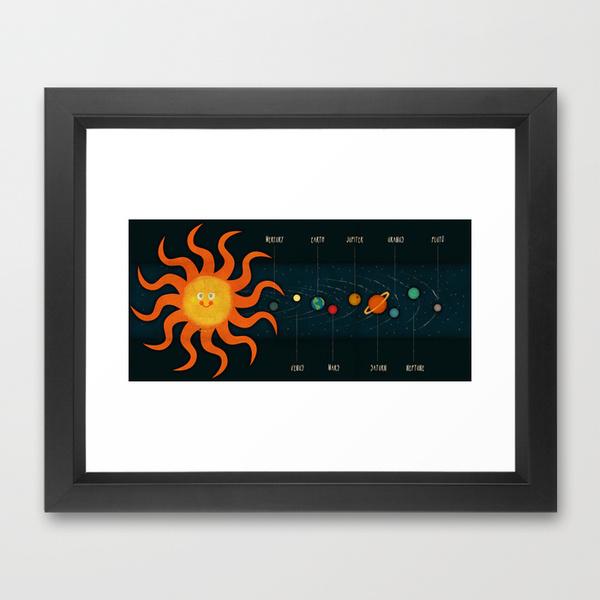 SolarSystemFramed