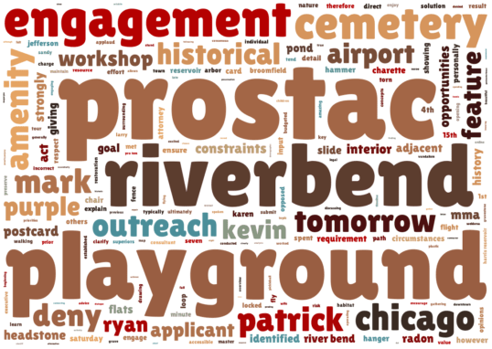2019-04-22_Word_Cloud