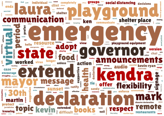 2020-03-20_Word_Cloud