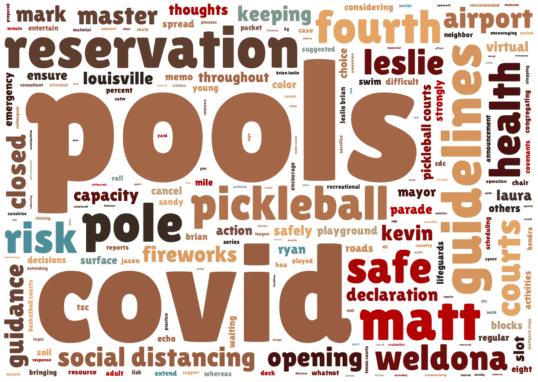 2020-05-13_Word_Cloud