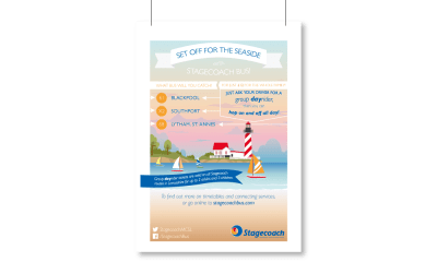 Beach-poster