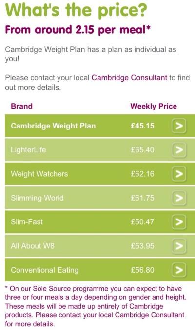 Cambridge weight plan cost