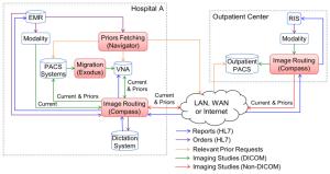 Imaging Workflow Solutions – Laurel Bridge Software