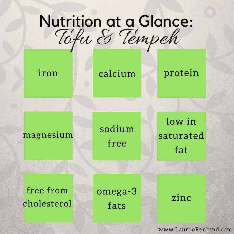 tofu tempeh low FODMAP diet
