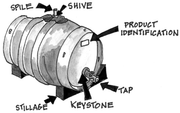 cask-drawing
