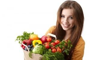 dieta-index