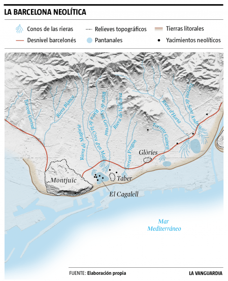 Map of the streams in the Neolithic