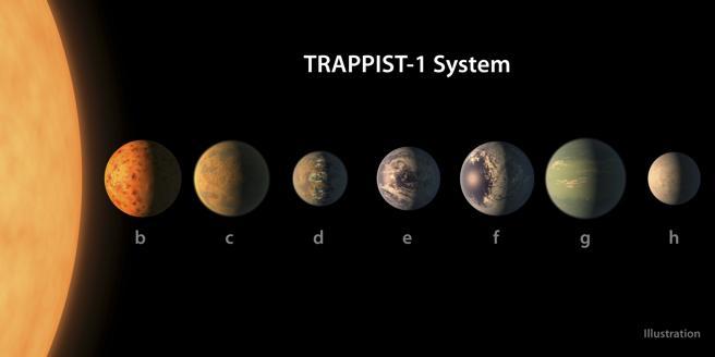 Recreación artística del sistema estelar con siete planetas de masa similar al nuestro