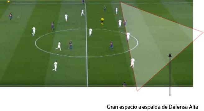 La falta de profundidad, una de las claves del Barça - Roma