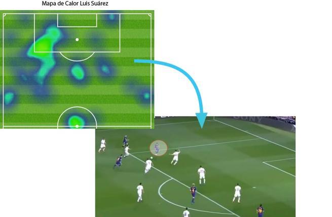 La posición de Luis Suárez, una de las claves del Barça - Roma