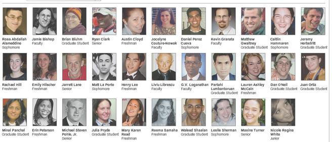 Las víctimas de la masacre de Virginia Tech de 2007
