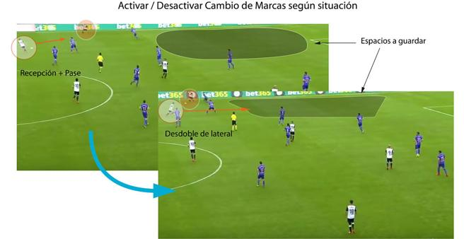 Imagen táctica del Barcelona - Valencia