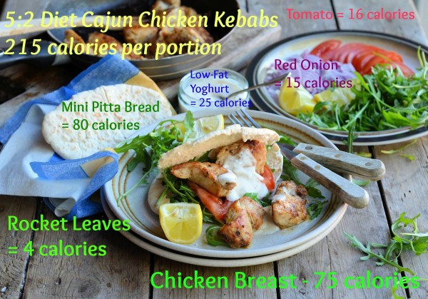 5:2 Diet 225 Calorie Kebabs! Cajun Chicken Kebab and Spiced Yoghurt Dip Recipe