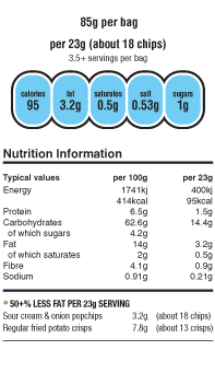 Nutritional Information PopChips