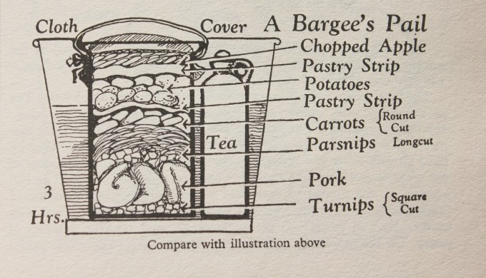 Bargees Pail - Dinner - Dorothy Hartley