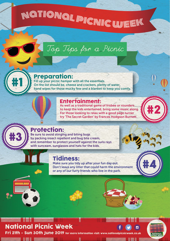 Tips for National Picnic Week