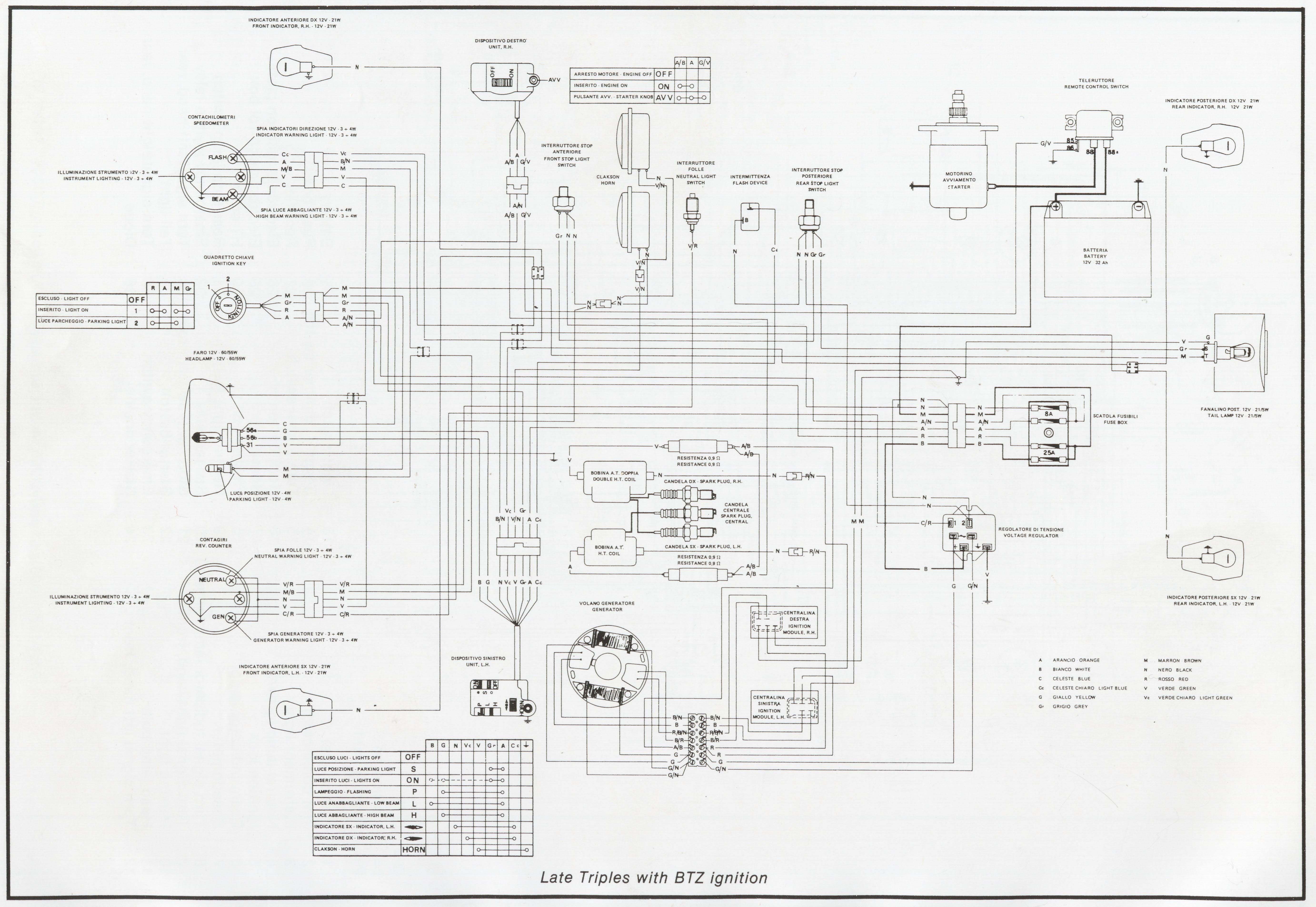 Jota 180 Wiring Diagram