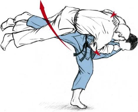 Uchi mata de Judo para ilustrar la diferencia con el de Jiujitsu japonés tradicional