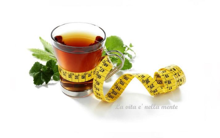 10 migliori tè dimagranti