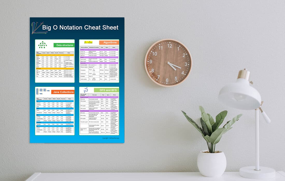 O notation cheat sheet
