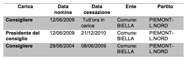 Schermata 2013-02-01 a 10.00.25