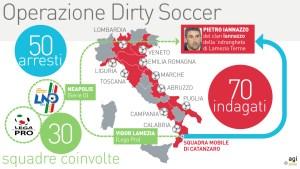 Infografica-calcio-scommesse