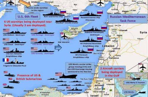 Una prospezione delle flotte USA e russe dell'ottobre 2016