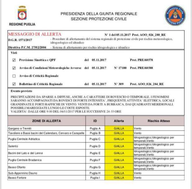 Protezione Civile: Allerta Meteo per domani 6 novembre 2017