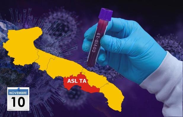 Coronavirus. Ultimo bolletino ASL Taranto del 10 novembre 2020