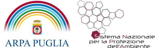 Qualità dell'aria in Puglia, polveri sottili: l'Arpa fa il punto sui superamenti del limite giornaliero del Pm10 nel corso dell'anno 2020