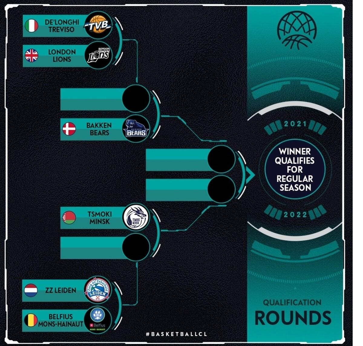 Champions League: il Palaverde ospiterà il torneo di qualificazione