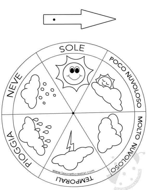 Orologi meteorologici per bambini da stampare