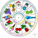 La ruota dei mesi e delle stagioni da stampare