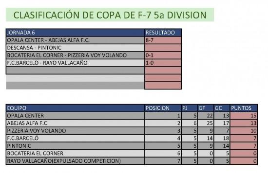 Resultados Fútbol 7. Cuarta Quinta. Semana del 19 al 24 de mayo. Fuente: Ayuntamiento de Pinto.