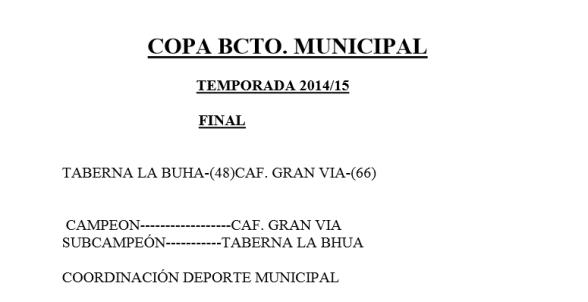 Resultados Copa Baloncesto. Semana del 25 al 31 de mayo. Fuente: Ayuntamiento de Pinto.