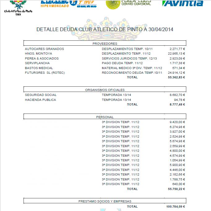 Detalle de deuda del Club Atlético de Pinto a 30/04/2014. [No aparcen los nombres de los jugadores, aunque sí las cantidades].