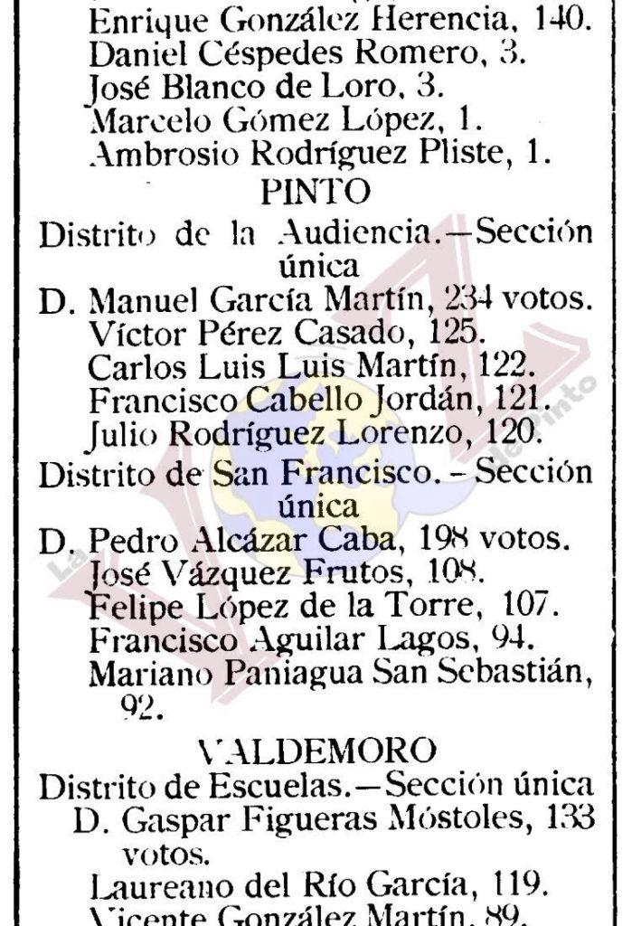 elecciones 1931