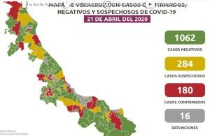 Confirman casos positivos de COVID -19 en Tantoyuca, Pánuco, Naranjos e Ixhuatlán de Madero | LVDT