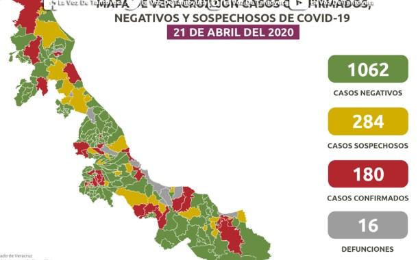 Confirman casos positivos de COVID -19 en Tantoyuca, Pánuco, Naranjos e Ixhuatlán de Madero