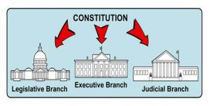 - DOCTRINE OF SEPARATION OF POWER