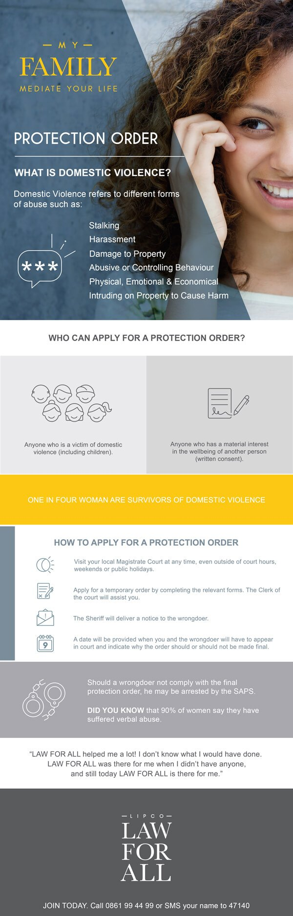 PROTECTION-ORDER