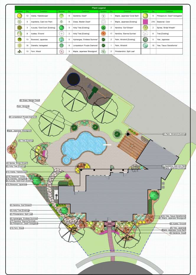 Landscaping Design texas